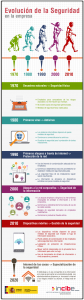 infografia_evolucion_v2